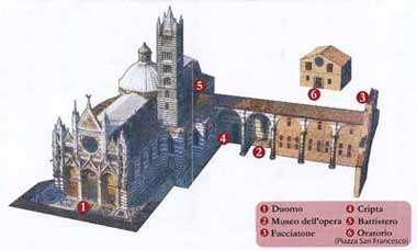 Siena Cathedral, map